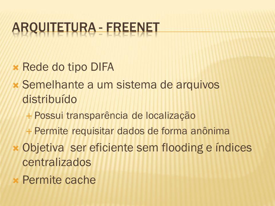 ARQUITETURA - freenet Rede do tipo DIFA