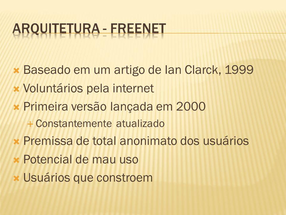 ARQUITETURA - freenet Baseado em um artigo de Ian Clarck, 1999