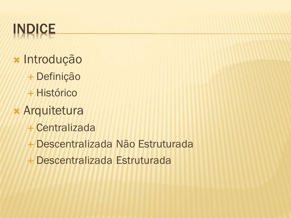 indice Introdução Arquitetura Definição Histórico Centralizada