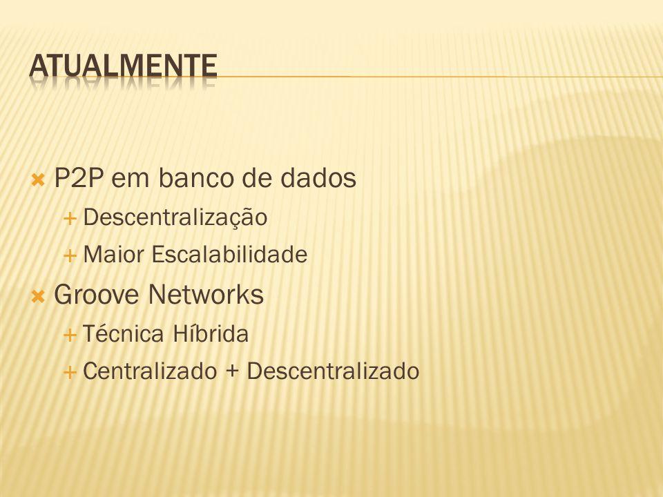 Atualmente P2P em banco de dados Groove Networks Descentralização