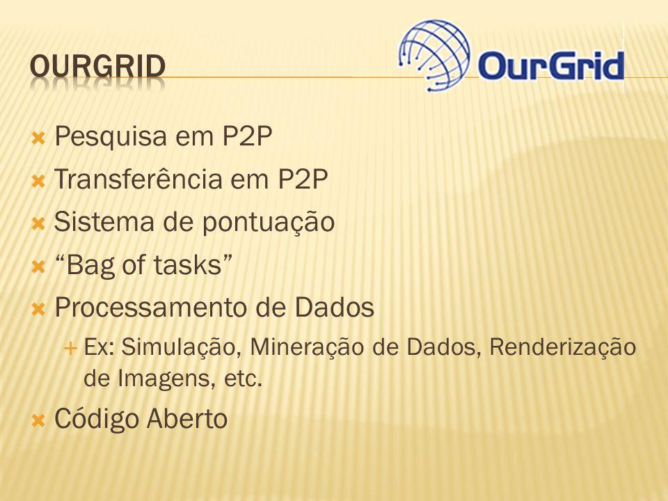 Ourgrid Pesquisa em P2P Transferência em P2P Sistema de pontuação