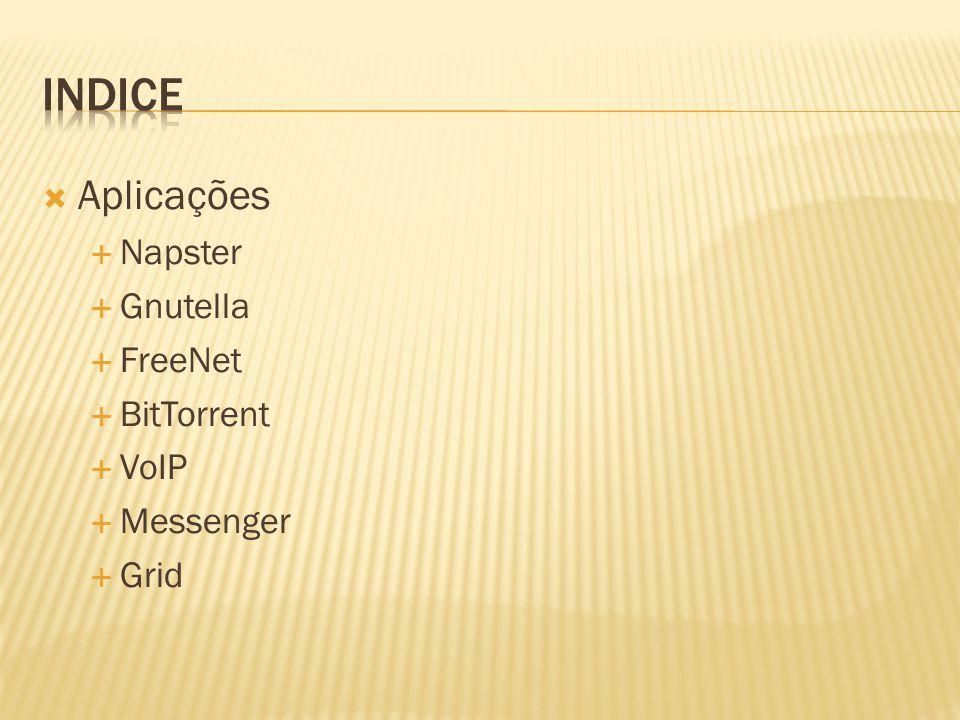indice Aplicações Napster Gnutella FreeNet BitTorrent VoIP Messenger
