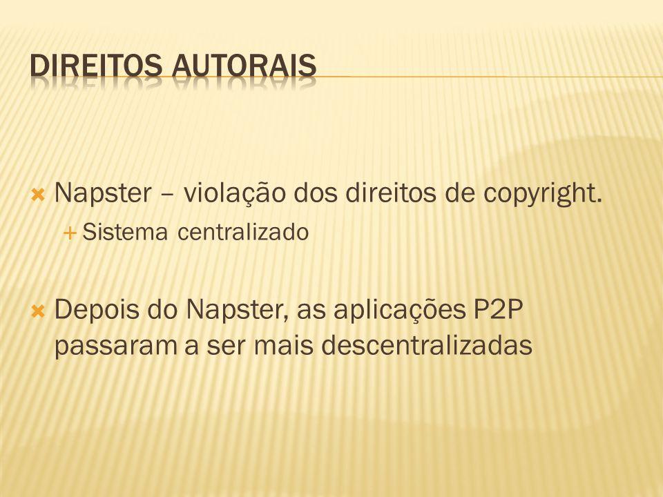 Direitos autorais Napster – violação dos direitos de copyright.