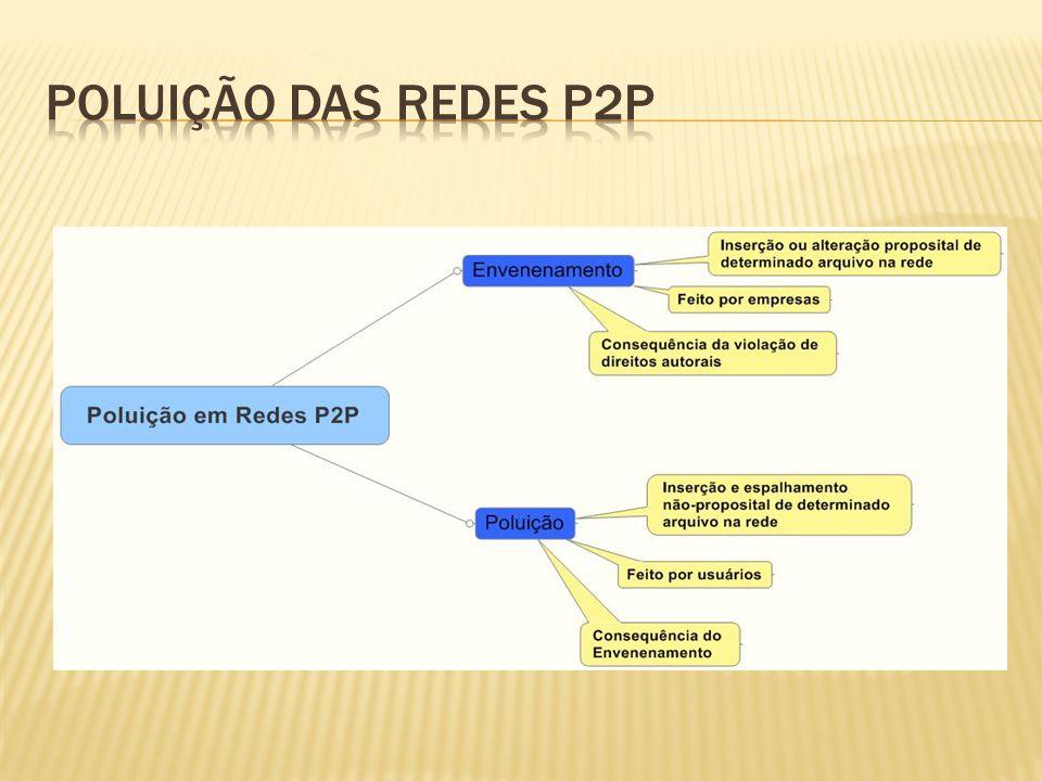 Poluição das redes P2p