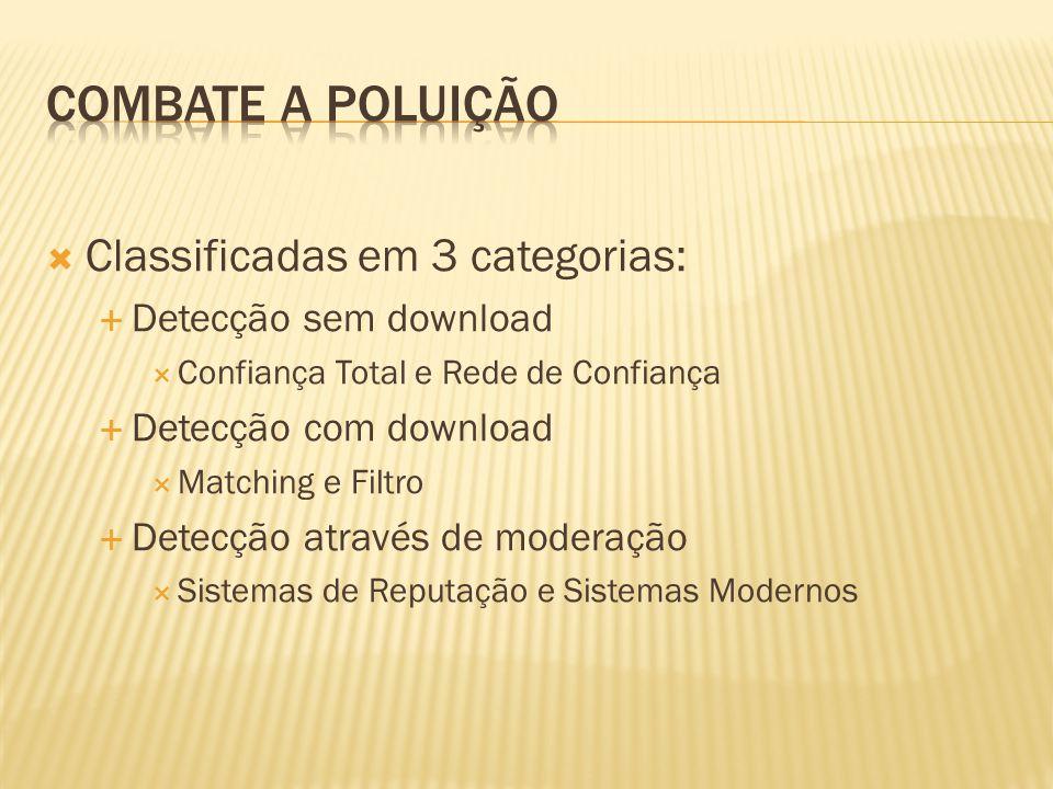 Combate a poluição Classificadas em 3 categorias: