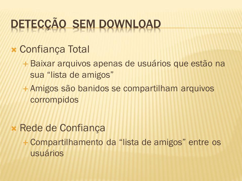 Detecção sem download Confiança Total Rede de Confiança