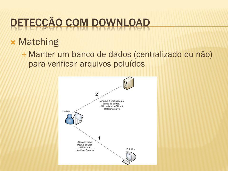 Detecção com download Matching