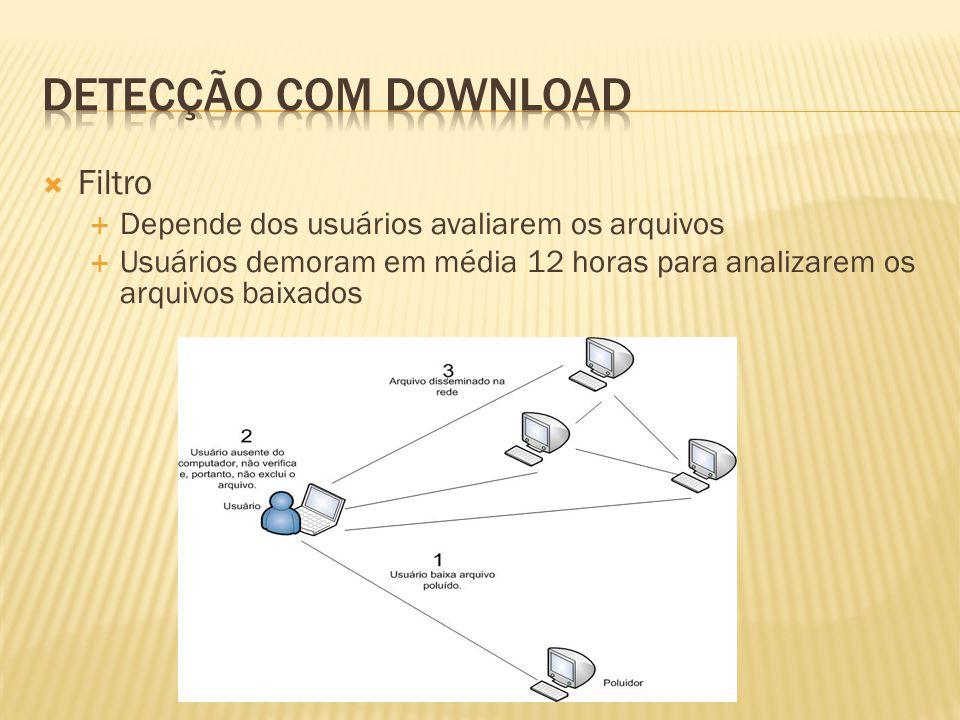 Detecção com download Filtro
