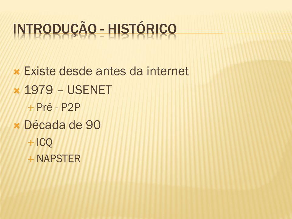 Introdução - Histórico