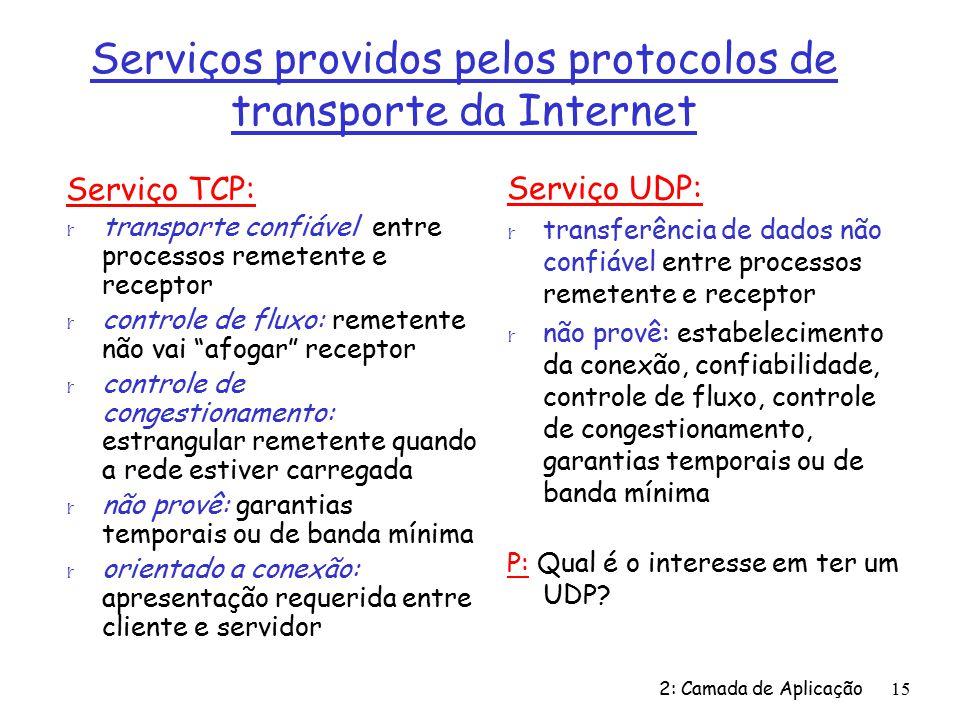 Serviços providos pelos protocolos de transporte da Internet