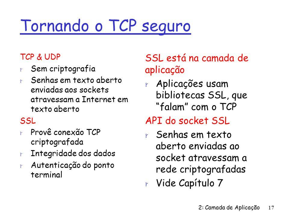 Tornando o TCP seguro SSL está na camada de aplicação