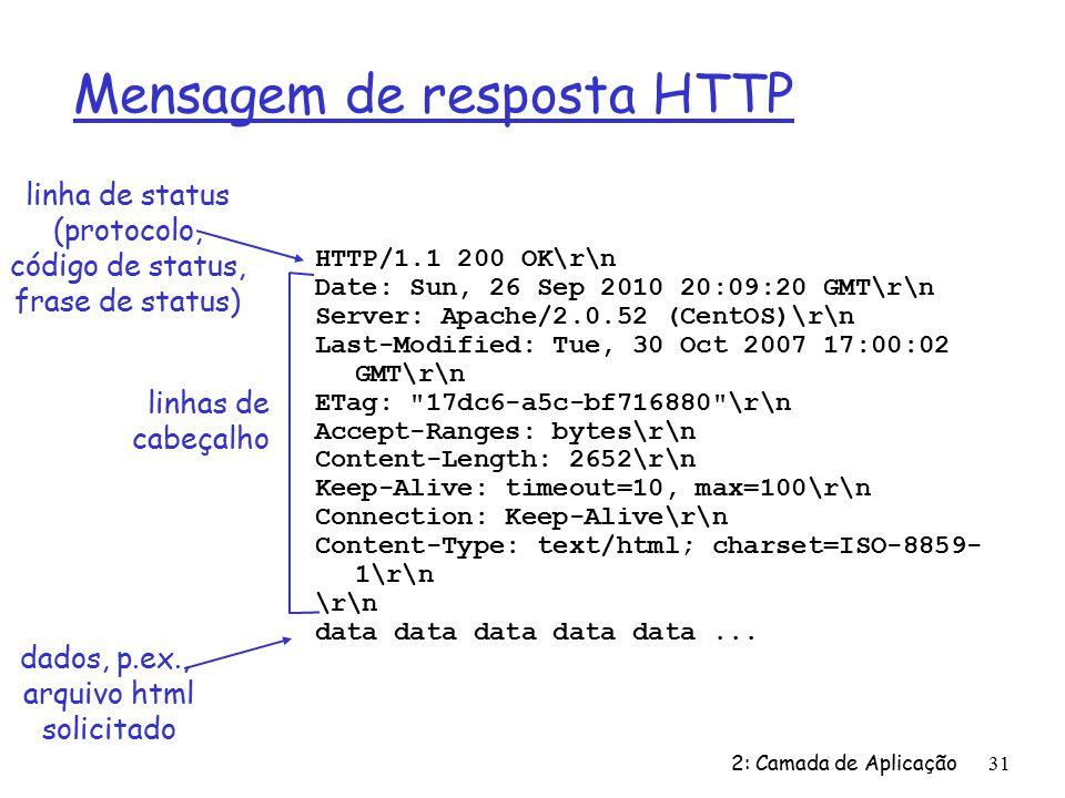 Mensagem de resposta HTTP