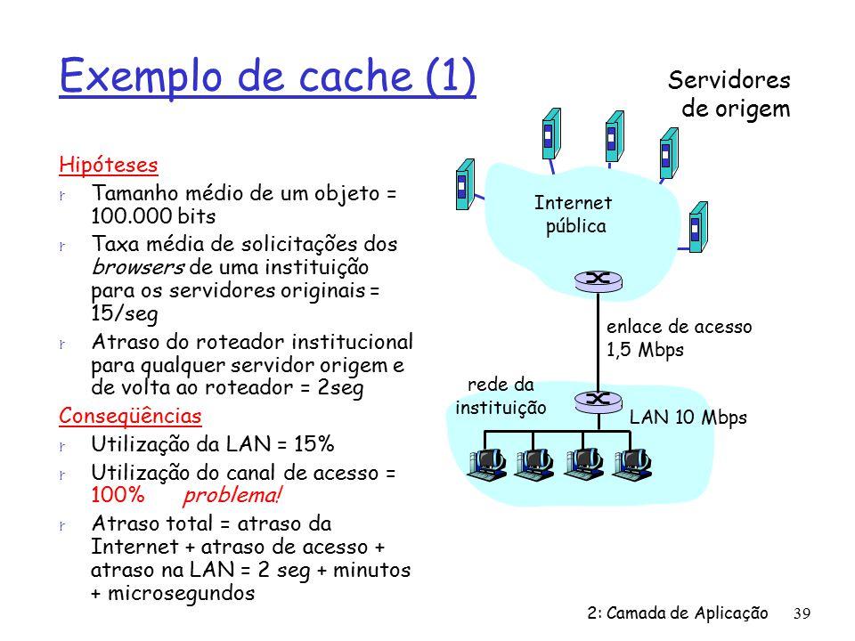 Exemplo de cache (1) Servidores de origem Hipóteses