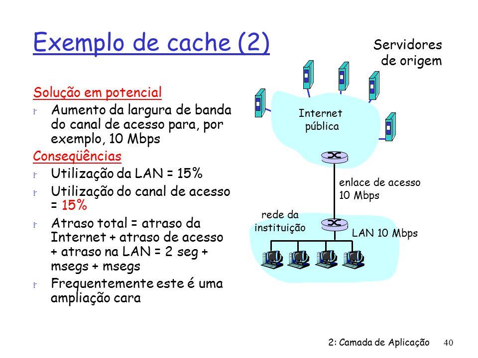 Exemplo de cache (2) Servidores de origem Solução em potencial
