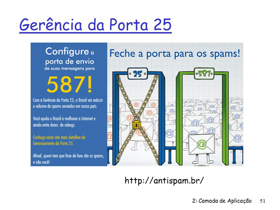 Gerência da Porta 25 http://antispam.br/ 2: Camada de Aplicação