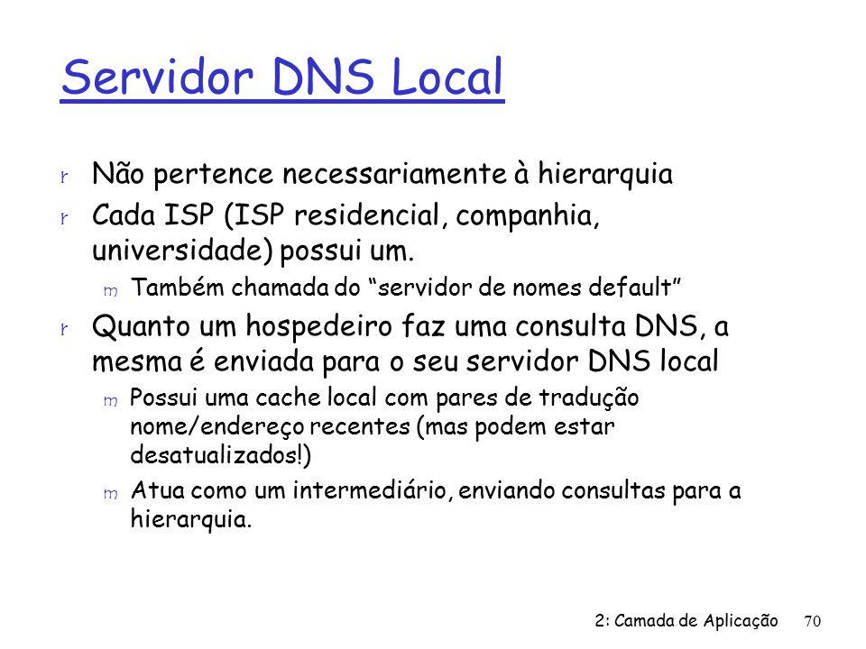 Servidor DNS Local Não pertence necessariamente à hierarquia