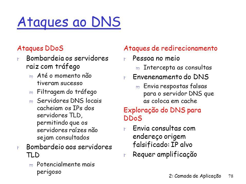 Ataques ao DNS Ataques DDoS Bombardeia os servidores raiz com tráfego