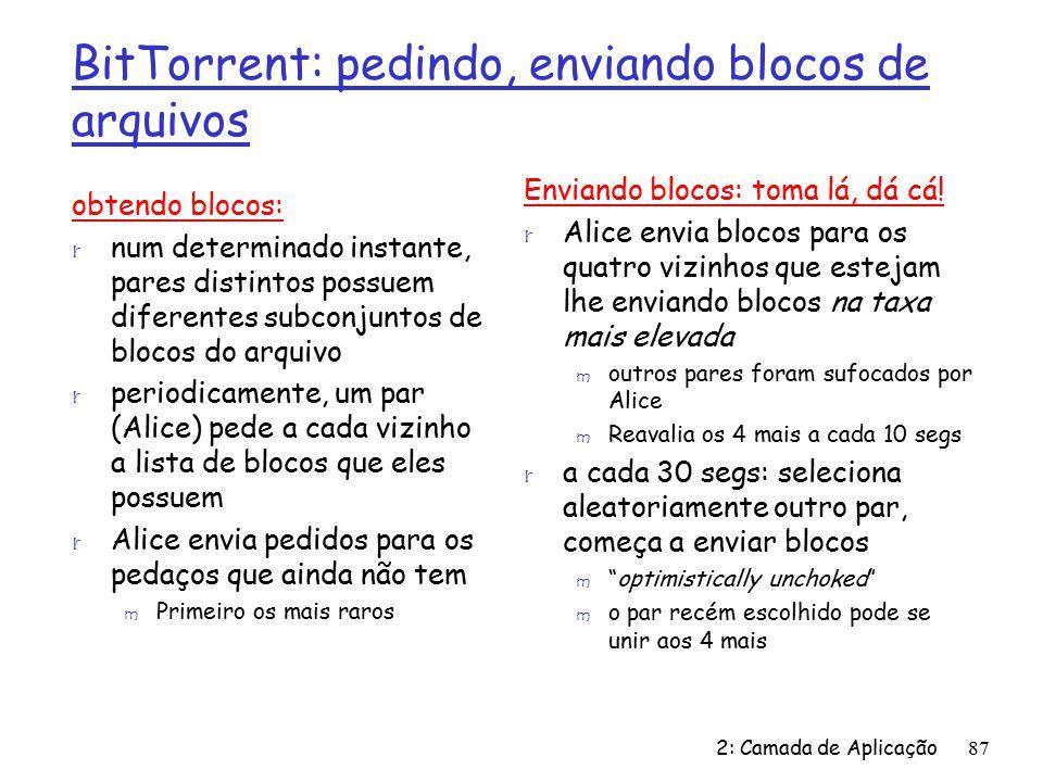 BitTorrent: pedindo, enviando blocos de arquivos