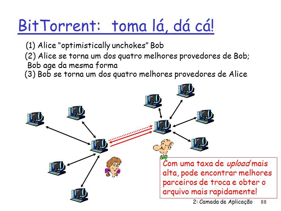 BitTorrent: toma lá, dá cá!