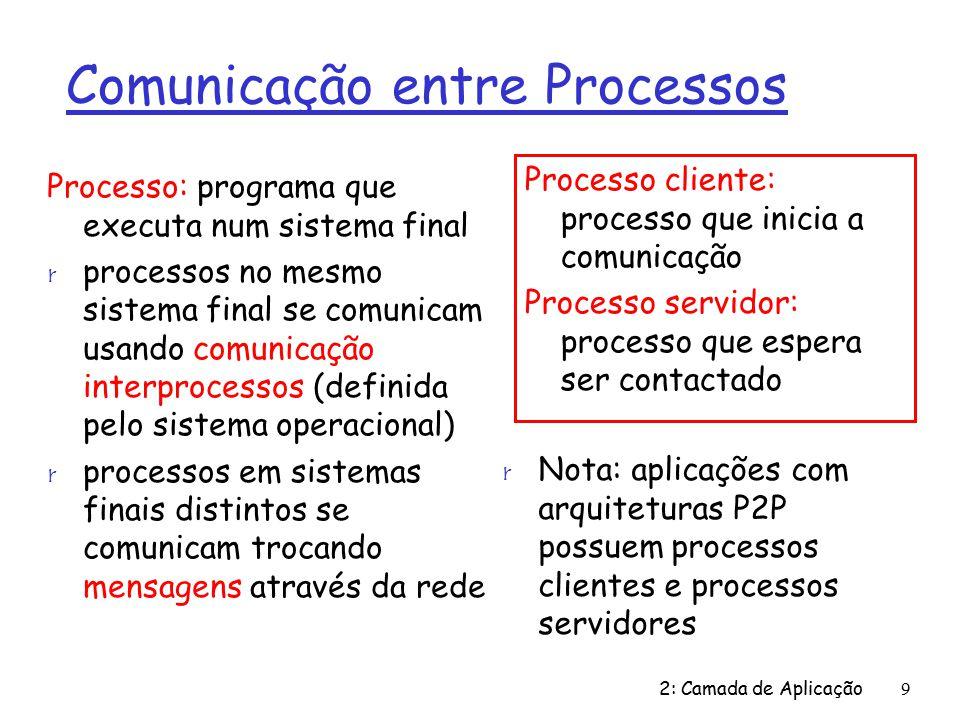 Comunicação entre Processos