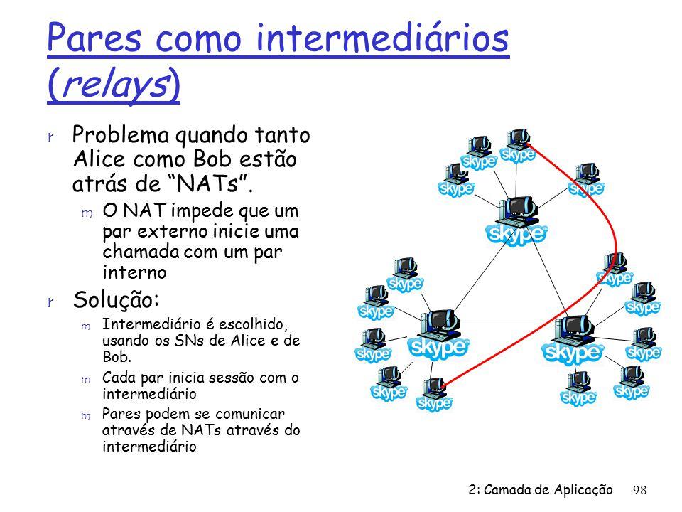Pares como intermediários (relays)