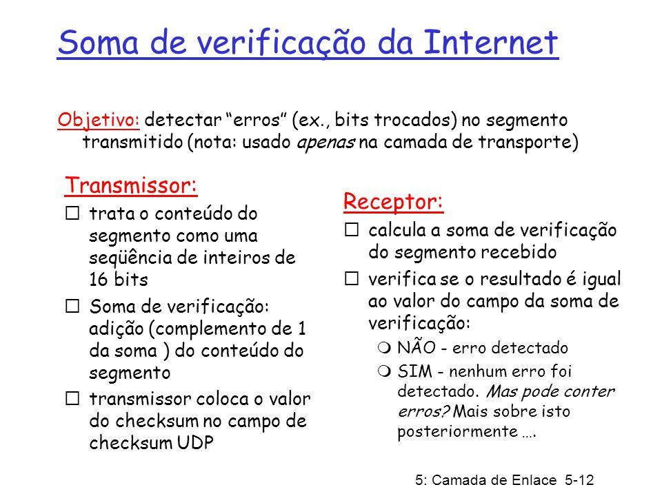 Soma de verificação da Internet