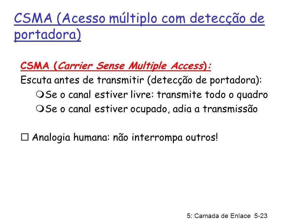 CSMA (Acesso múltiplo com detecção de portadora)