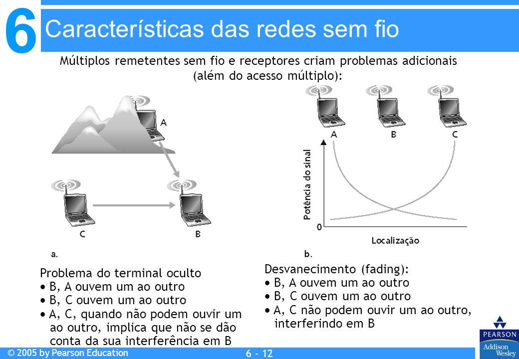 Características das redes sem fio
