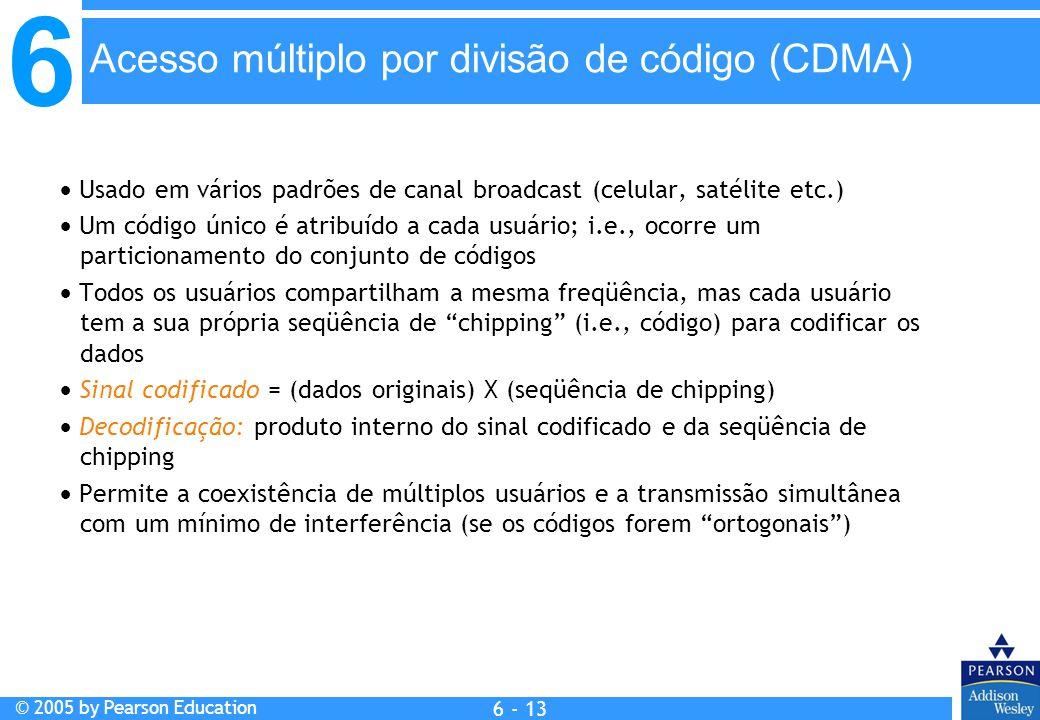 Acesso múltiplo por divisão de código (CDMA)