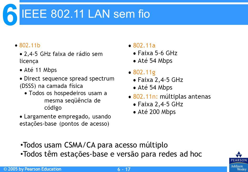 IEEE 802.11 LAN sem fio Todos usam CSMA/CA para acesso múltiplo