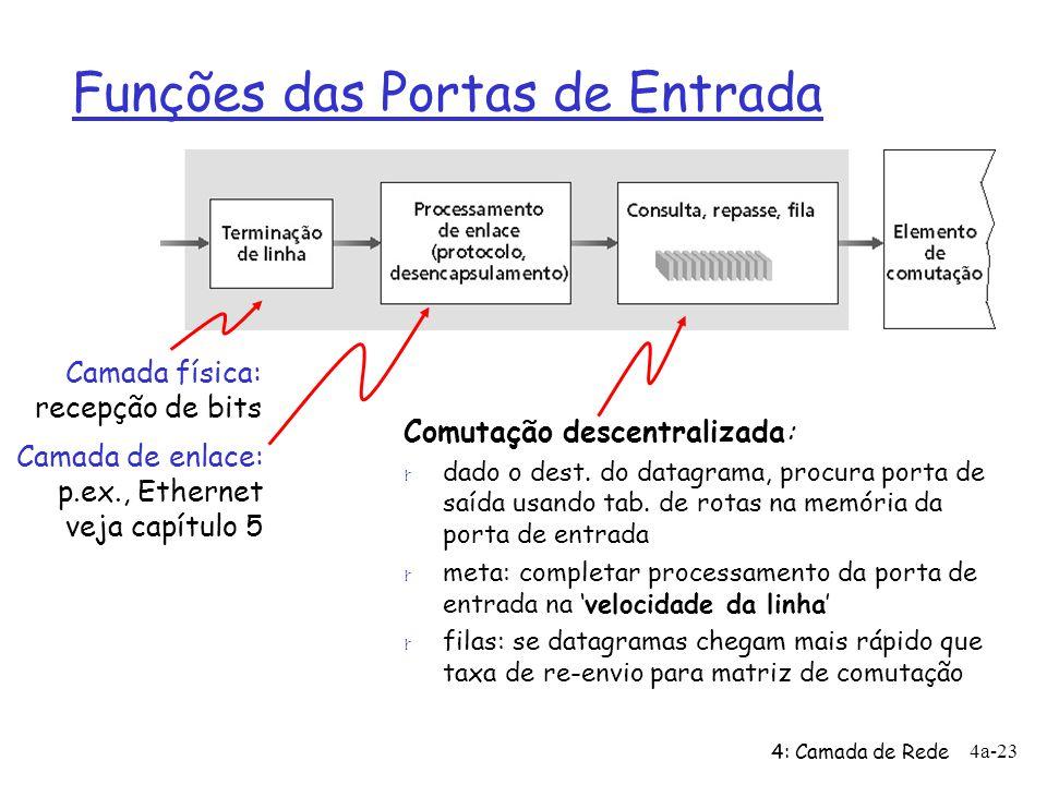 Funções das Portas de Entrada