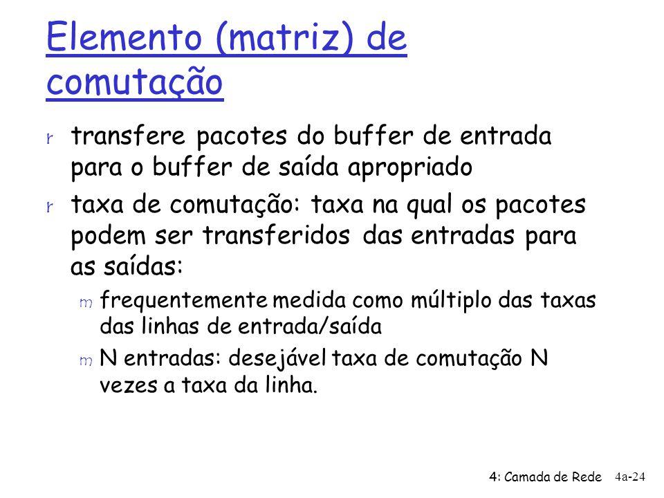 Elemento (matriz) de comutação