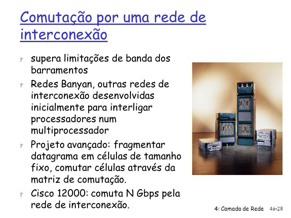 Comutação por uma rede de interconexão