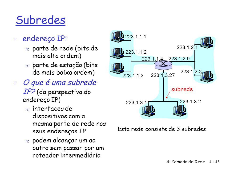 Subredes endereço IP: parte de rede (bits de mais alta ordem) parte de estação (bits de mais baixa ordem)
