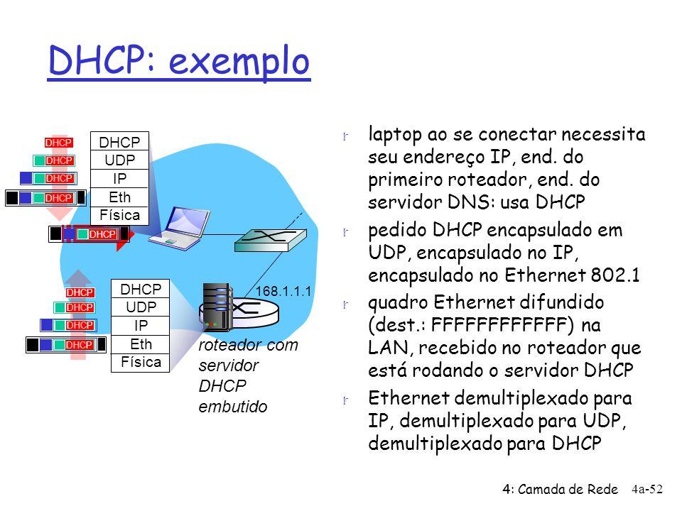 DHCP: exemplo laptop ao se conectar necessita seu endereço IP, end. do primeiro roteador, end. do servidor DNS: usa DHCP.