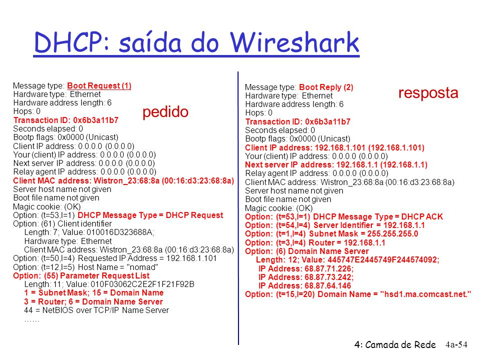 DHCP: saída do Wireshark
