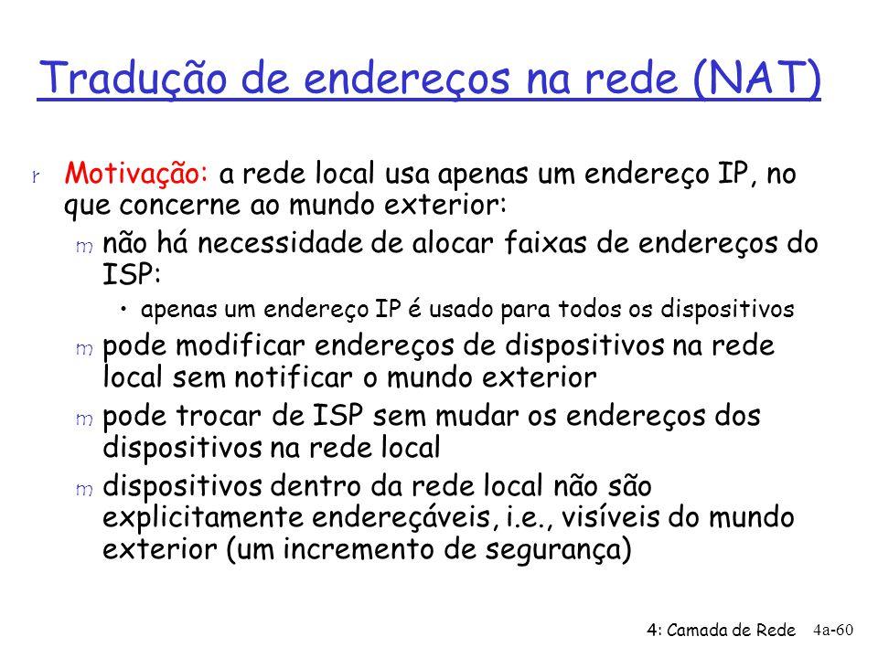 Tradução de endereços na rede (NAT)