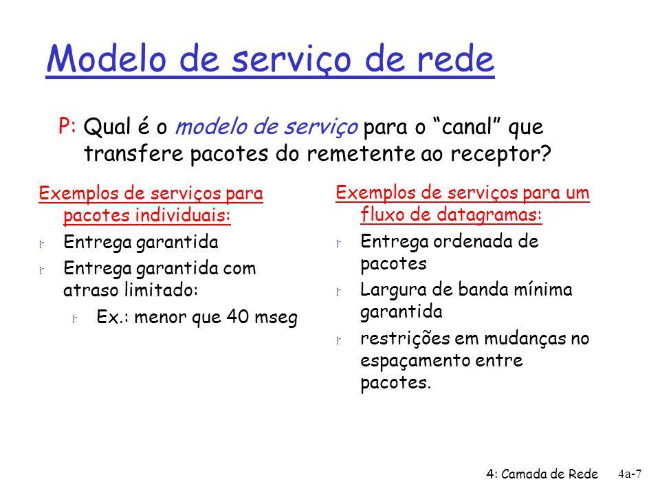 Modelo de serviço de rede