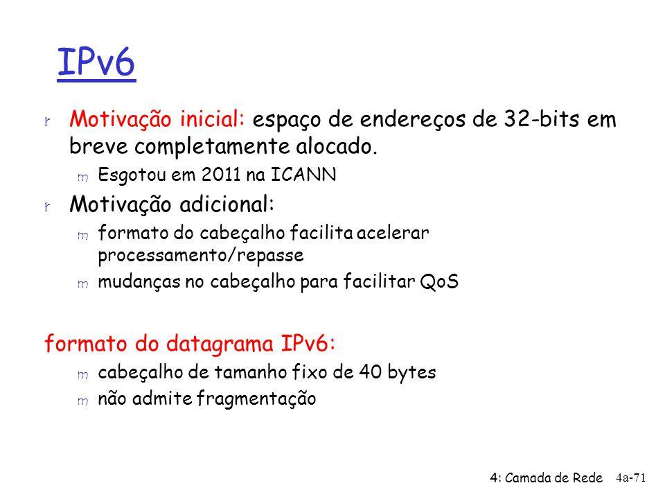 IPv6 Motivação inicial: espaço de endereços de 32-bits em breve completamente alocado. Esgotou em 2011 na ICANN.