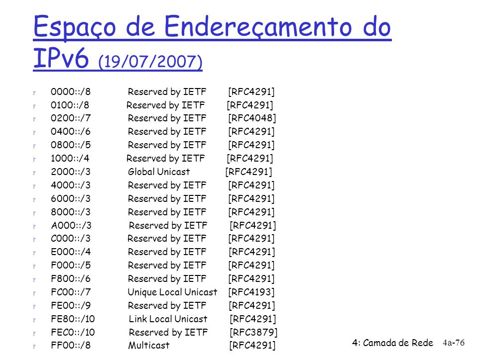 Espaço de Endereçamento do IPv6 (19/07/2007)