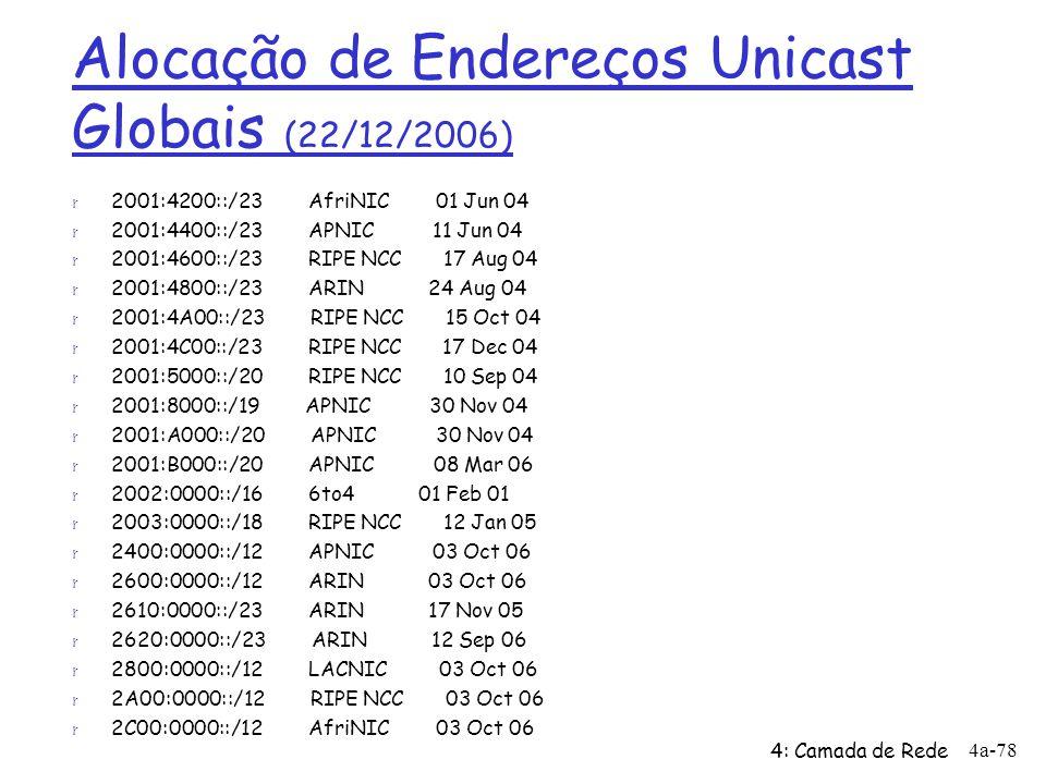 Alocação de Endereços Unicast Globais (22/12/2006)
