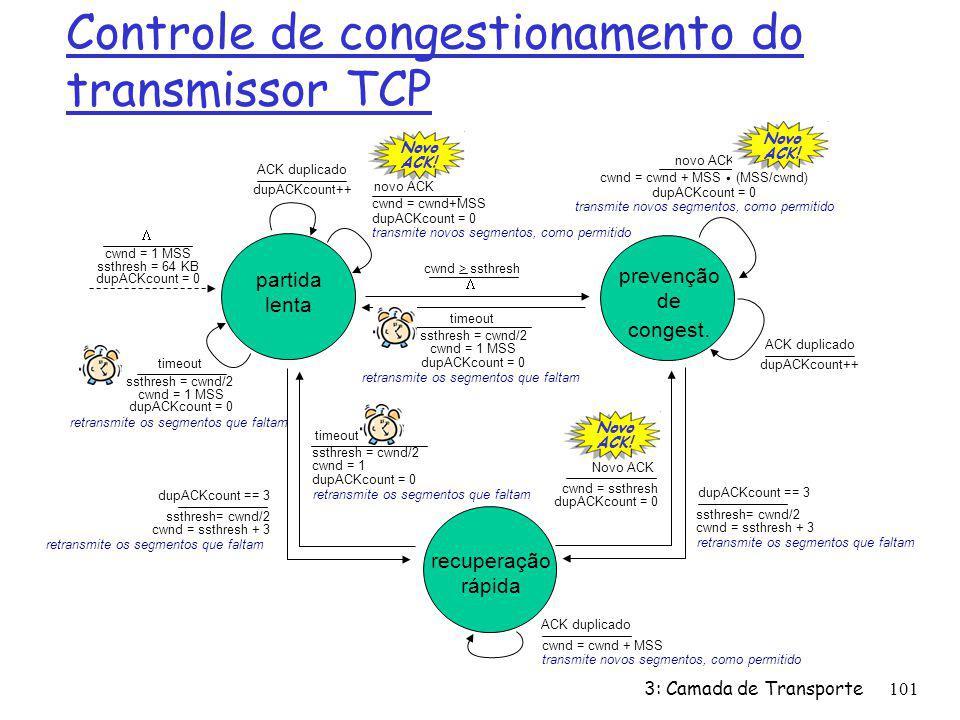Controle de congestionamento do transmissor TCP