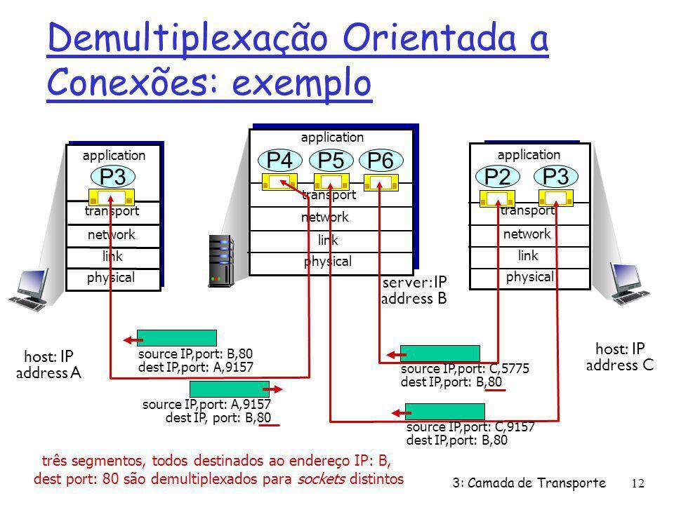 Demultiplexação Orientada a Conexões: exemplo