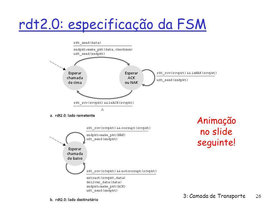 rdt2.0: especificação da FSM