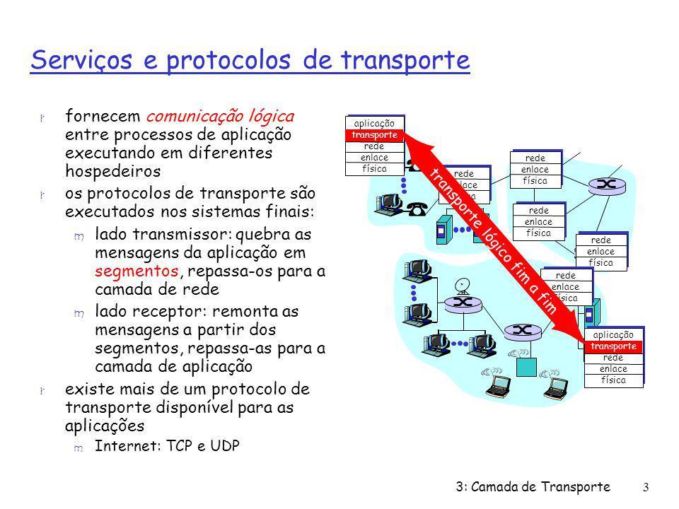 Serviços e protocolos de transporte