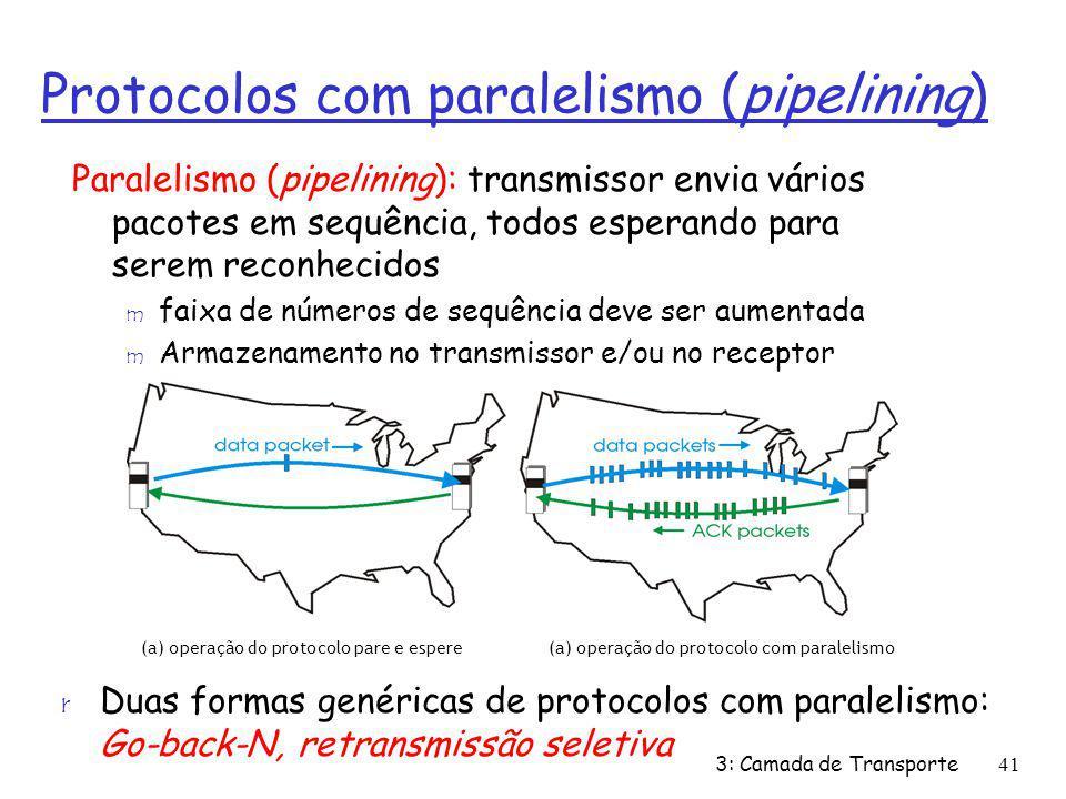 Protocolos com paralelismo (pipelining)