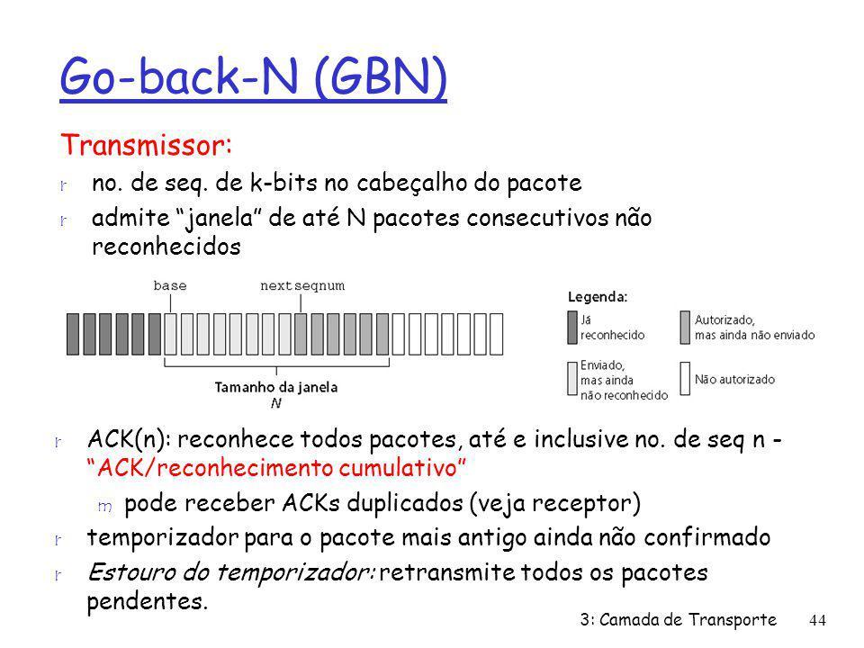 Go-back-N (GBN) Transmissor: