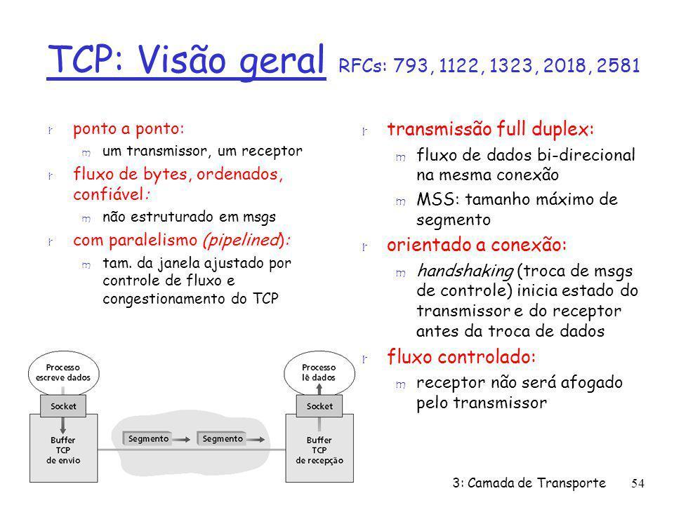 TCP: Visão geral RFCs: 793, 1122, 1323, 2018, 2581 ponto a ponto: um transmissor, um receptor. fluxo de bytes, ordenados, confiável: