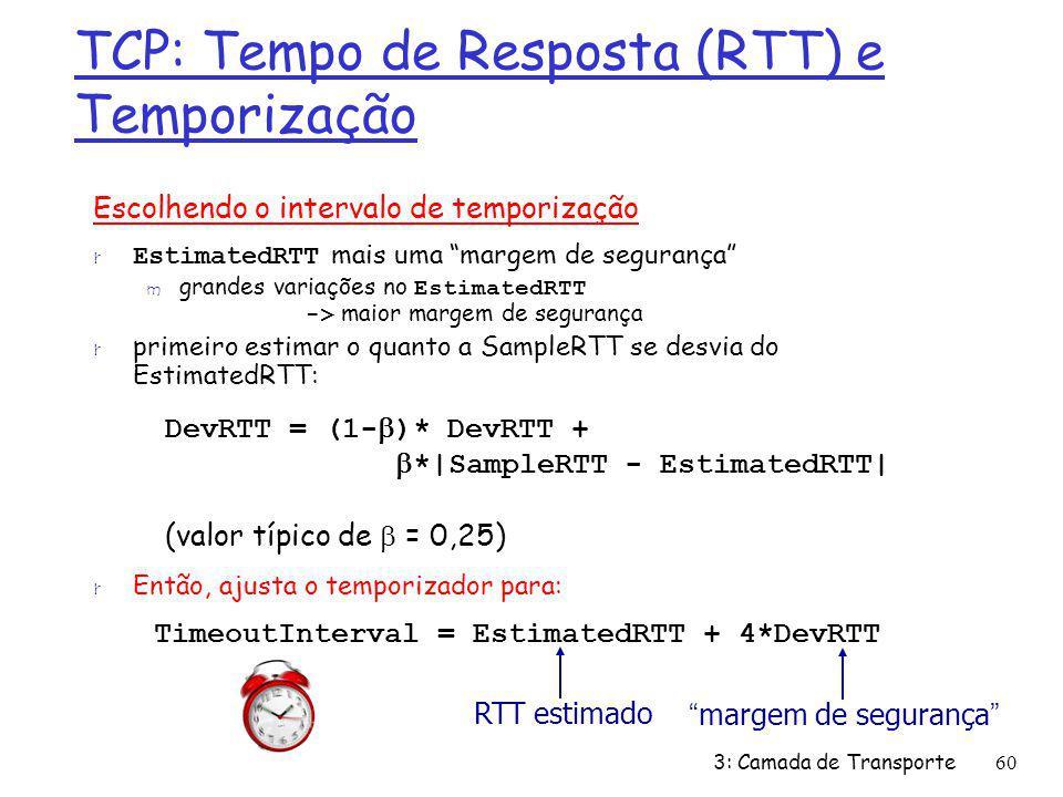 TCP: Tempo de Resposta (RTT) e Temporização