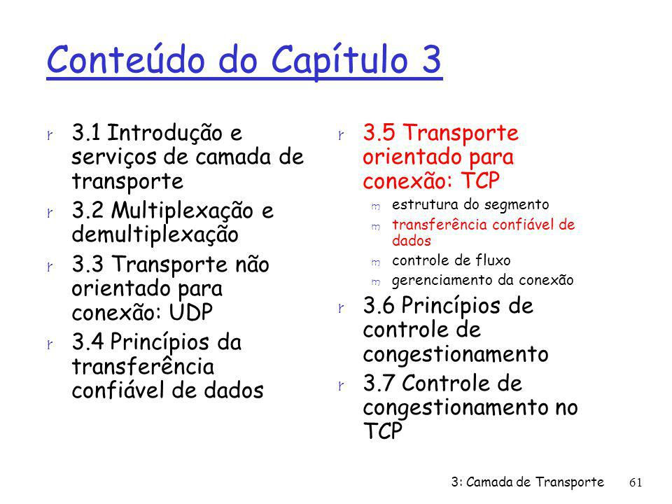 Conteúdo do Capítulo 3 3.1 Introdução e serviços de camada de transporte. 3.2 Multiplexação e demultiplexação.